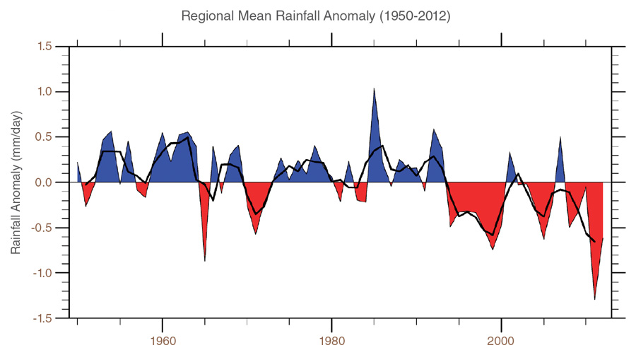 Data image showing Congo rainfall anomalies