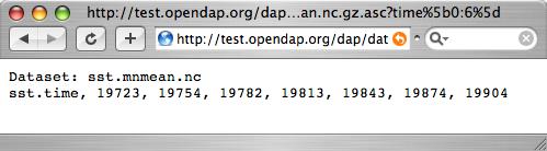 OPeNDAP API 6